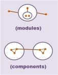 graph-mod-cmp