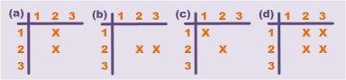 relation concept cases