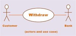Stachowiak Abduction Use Case