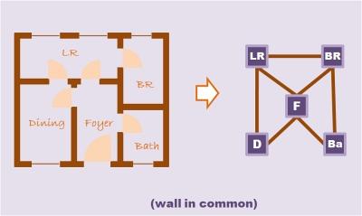 rooms walls